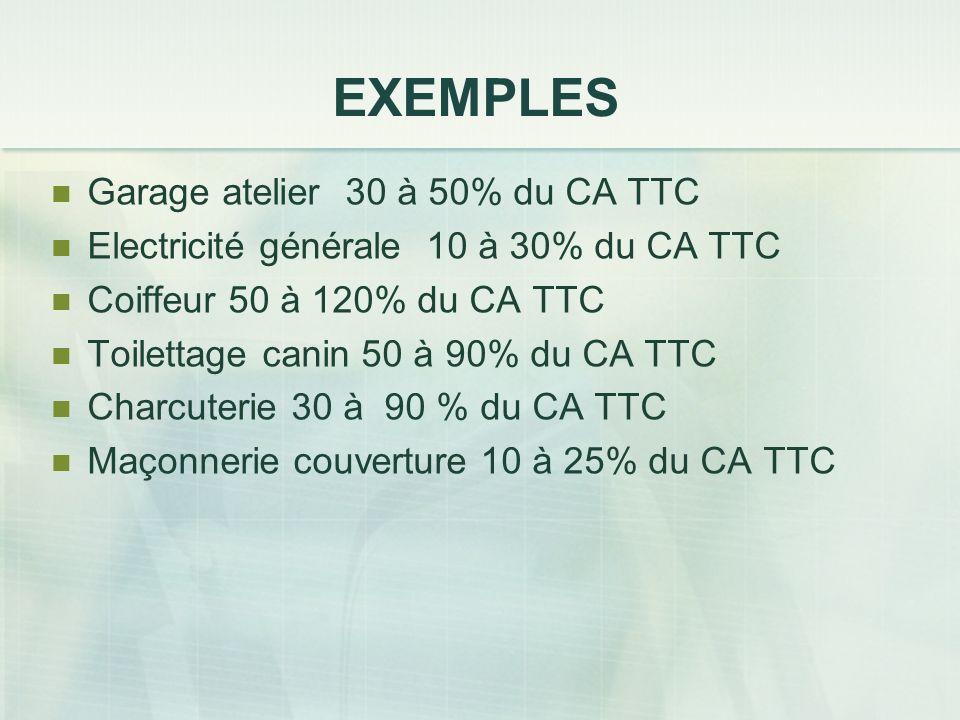 EXEMPLES Garage atelier 30 à 50% du CA TTC