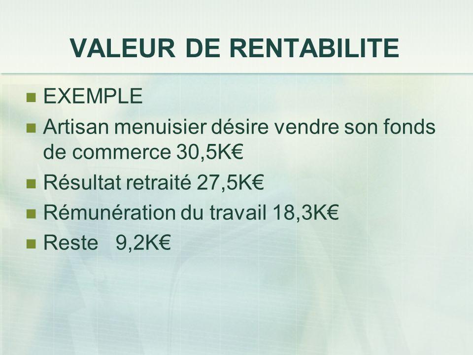 VALEUR DE RENTABILITE EXEMPLE
