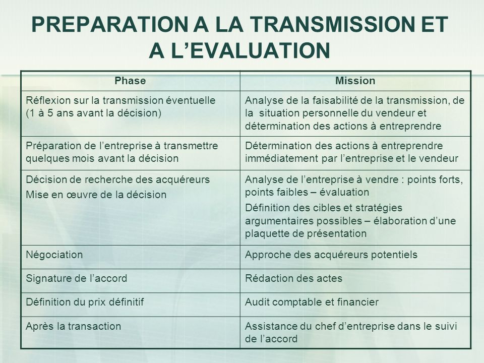 PREPARATION A LA TRANSMISSION ET A L'EVALUATION