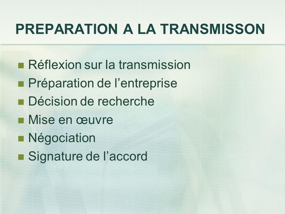 PREPARATION A LA TRANSMISSON