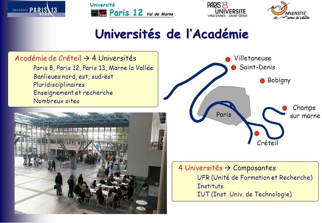 Universités de l'Académie