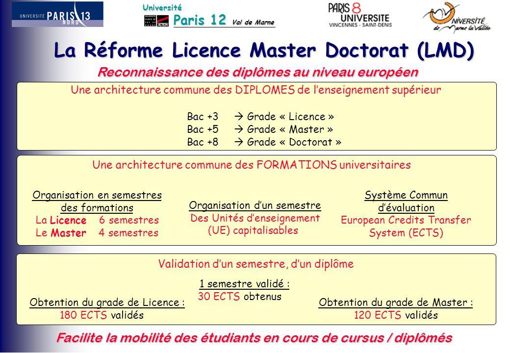 La Réforme Licence Master Doctorat (LMD)