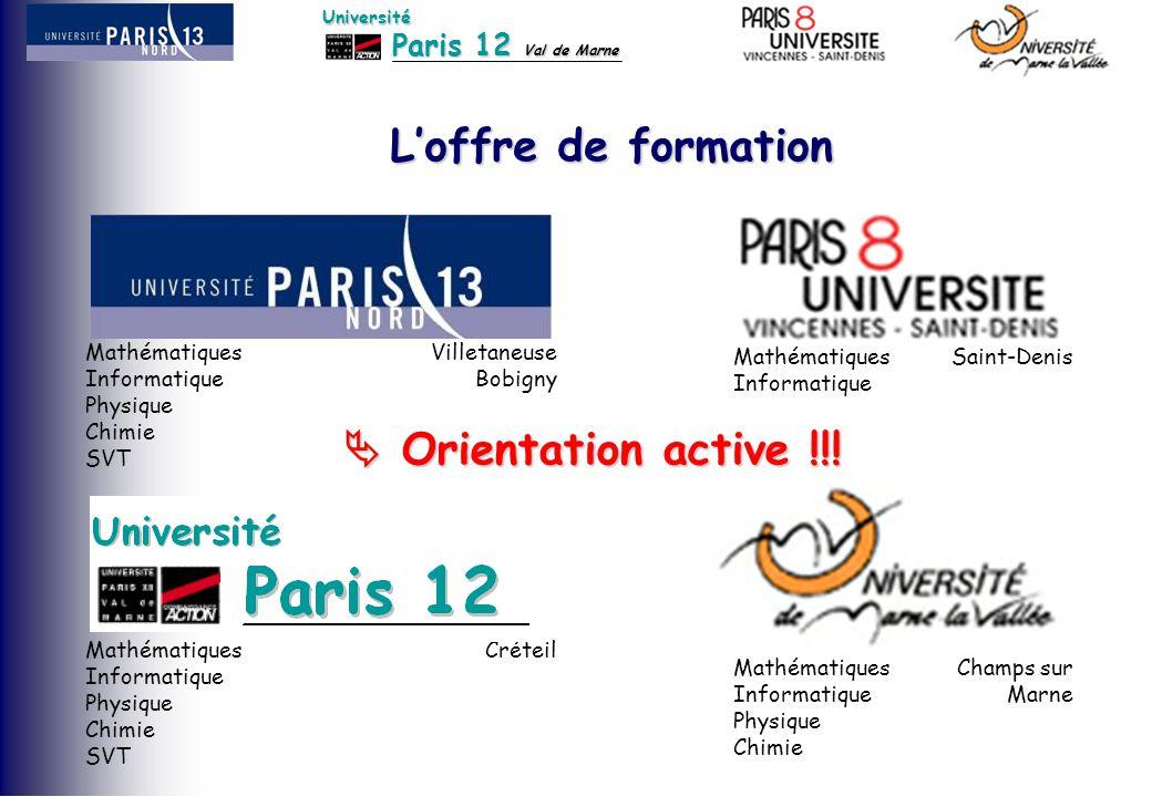 L'offre de formation  Orientation active !!!