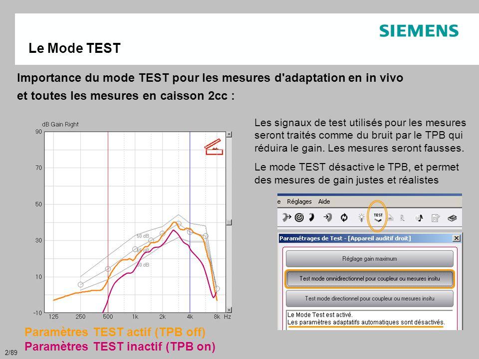 Le Mode TEST Importance du mode TEST pour les mesures d adaptation en in vivo. et toutes les mesures en caisson 2cc :