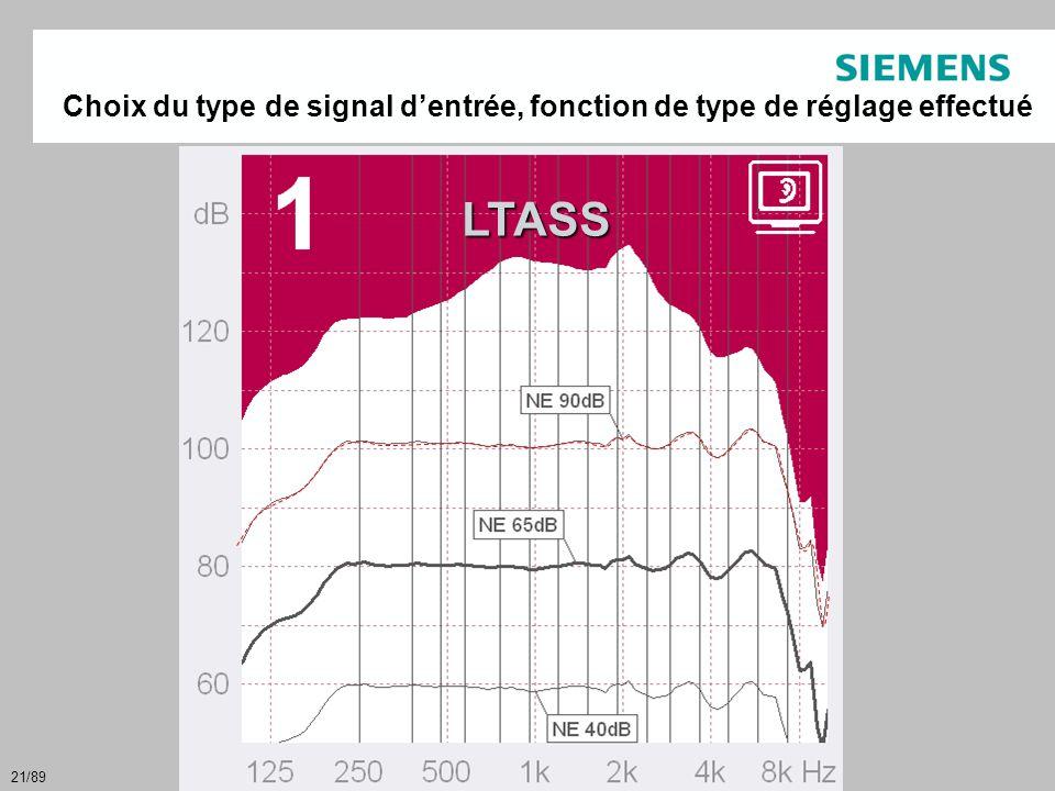 Choix du type de signal d'entrée, fonction de type de réglage effectué