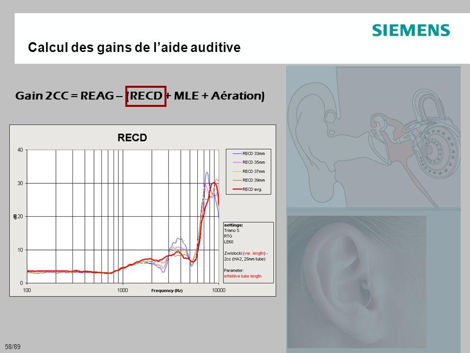Gain 2CC = REAG – (RECD + MLE + Aération)