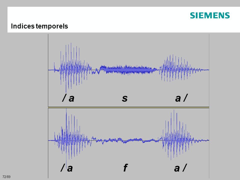 Indices temporels / a s a / / a f a /
