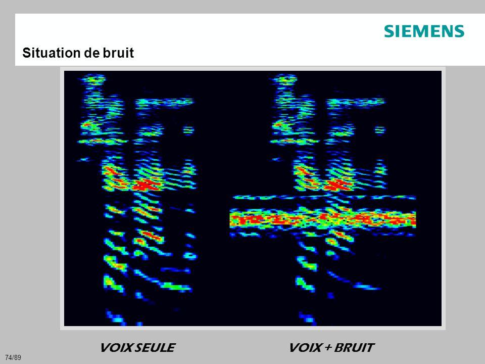 Situation de bruit VOIX SEULE VOIX + BRUIT
