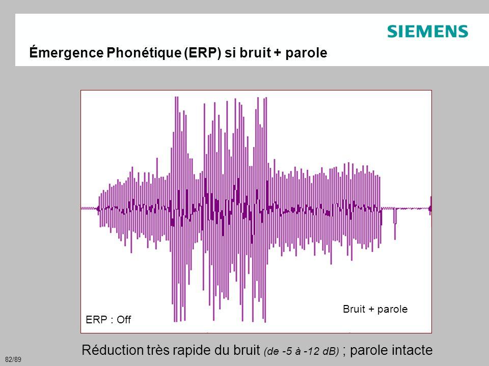 Réduction très rapide du bruit (de -5 à -12 dB) ; parole intacte