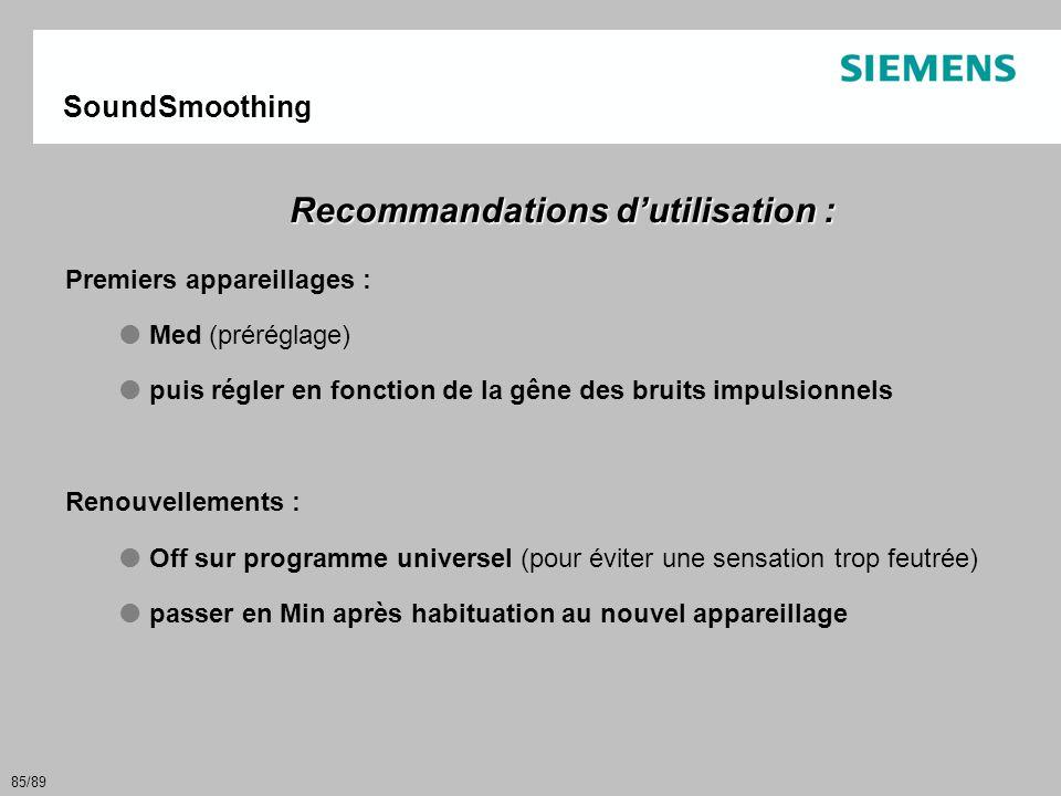Recommandations d'utilisation :