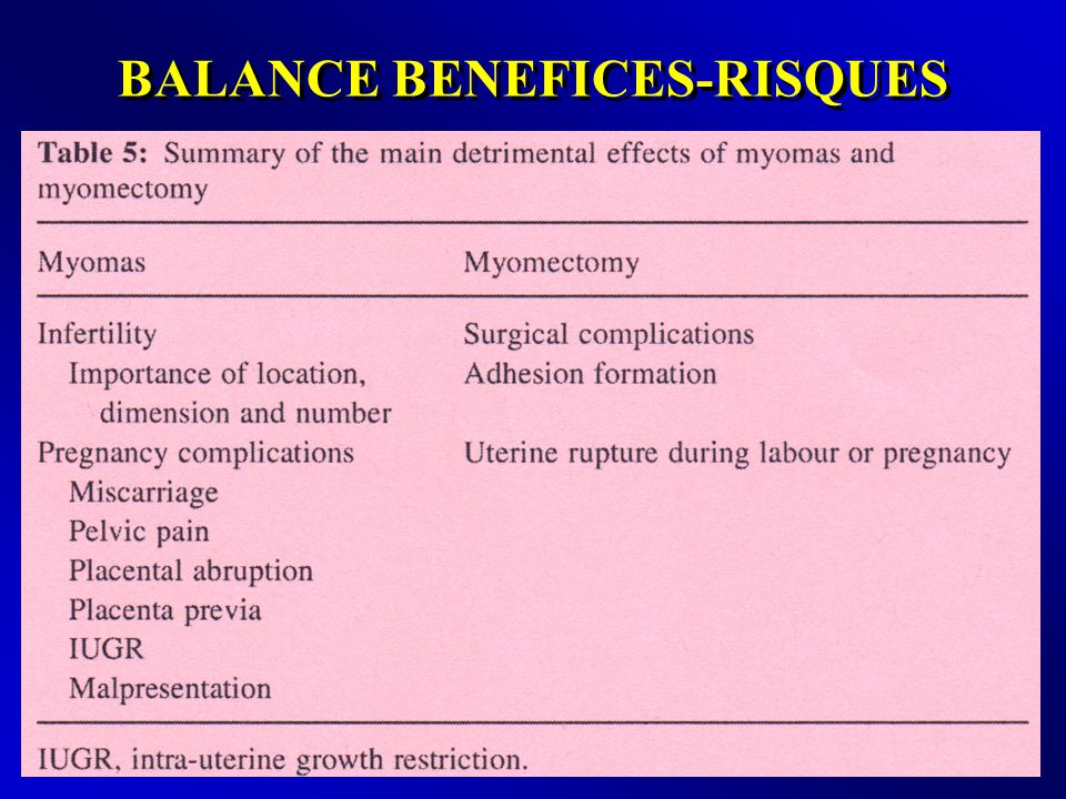 BALANCE BENEFICES-RISQUES