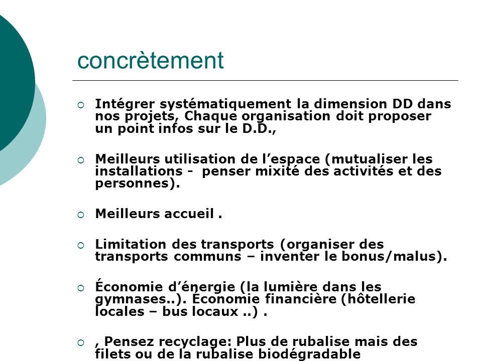 concrètement Intégrer systématiquement la dimension DD dans nos projets, Chaque organisation doit proposer un point infos sur le D.D.,