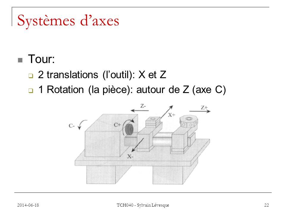 Systèmes d'axes Tour: 2 translations (l'outil): X et Z