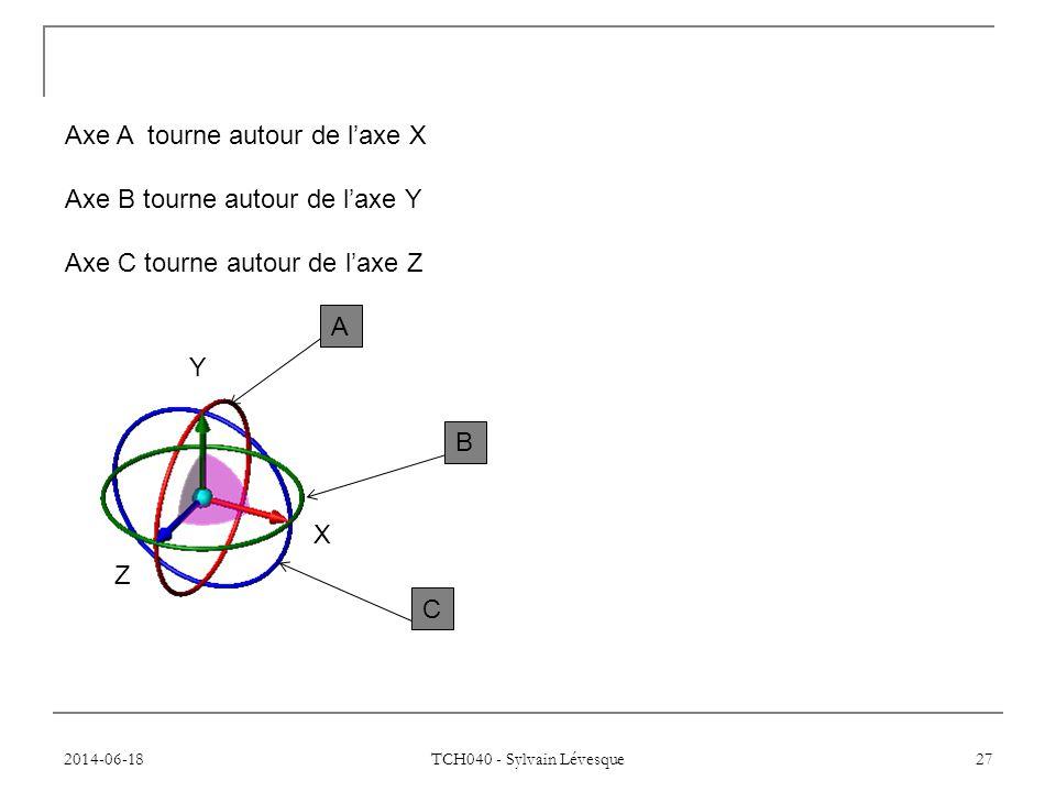 Axe A tourne autour de l'axe X Axe B tourne autour de l'axe Y