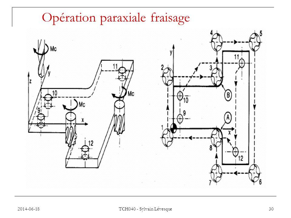 Opération paraxiale fraisage