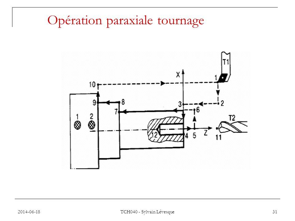 Opération paraxiale tournage