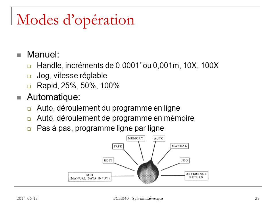 Modes d'opération Manuel: Automatique: