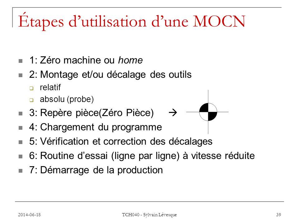 Étapes d'utilisation d'une MOCN