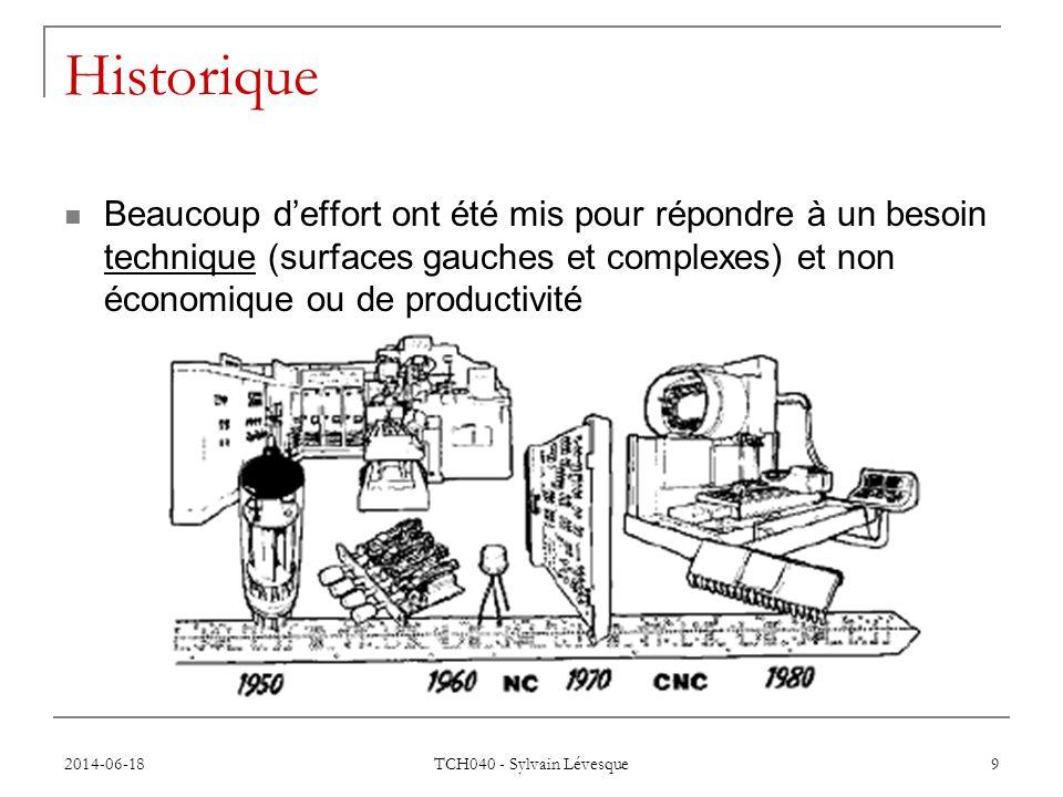Historique Beaucoup d'effort ont été mis pour répondre à un besoin technique (surfaces gauches et complexes) et non économique ou de productivité.