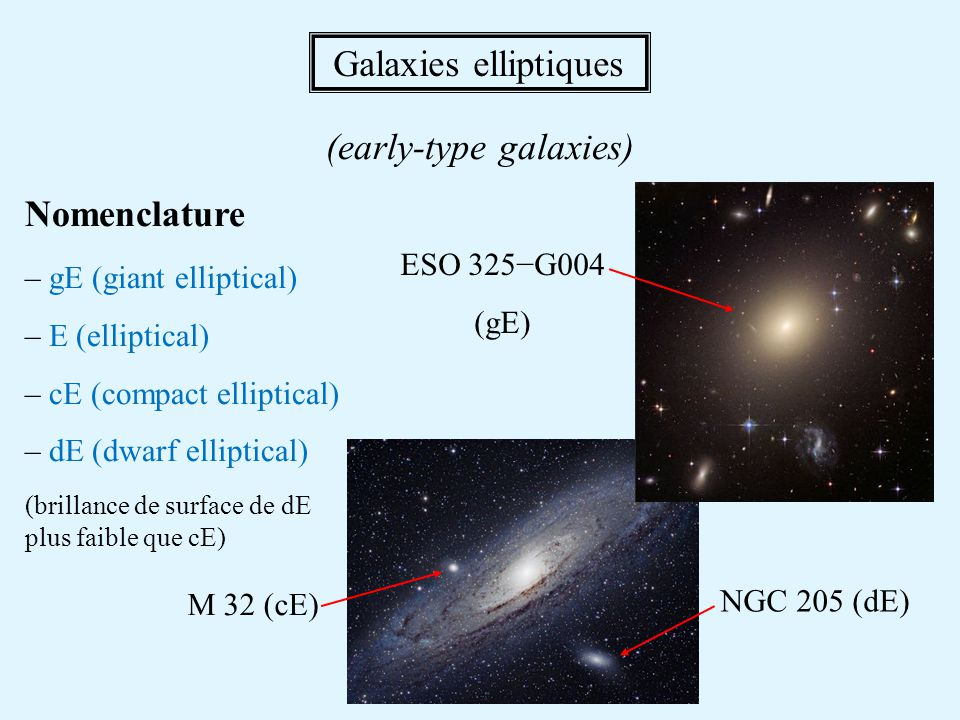(early-type galaxies)