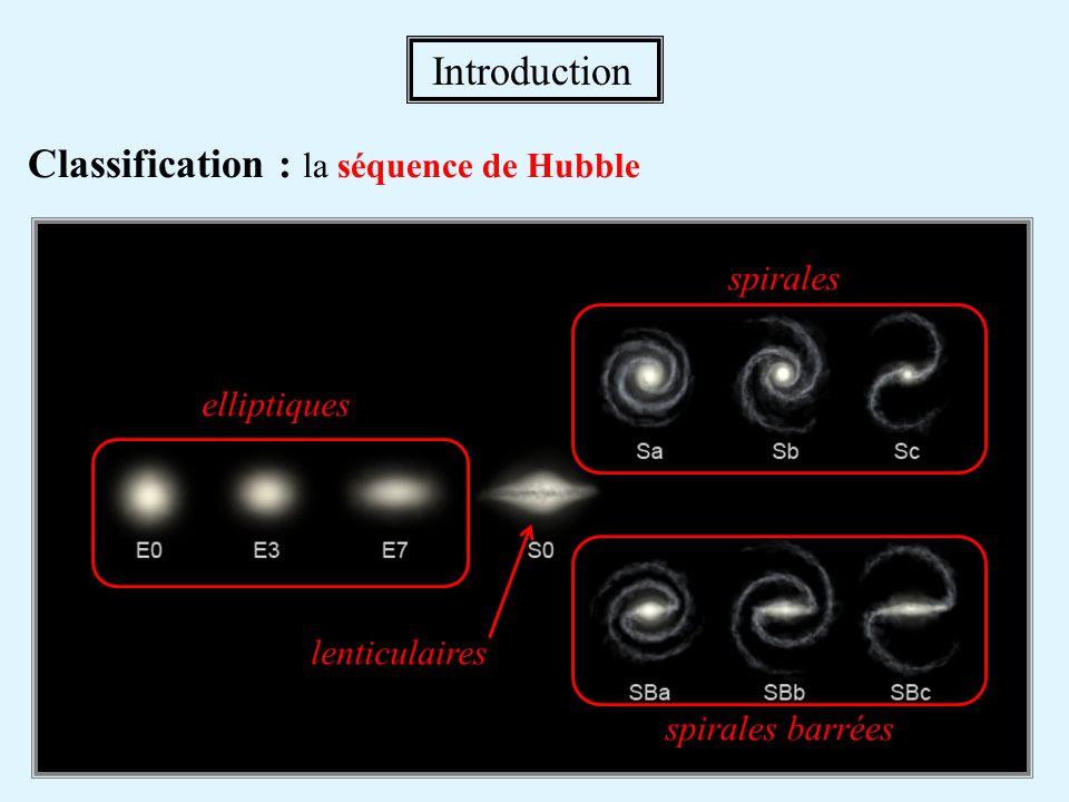 Classification : la séquence de Hubble