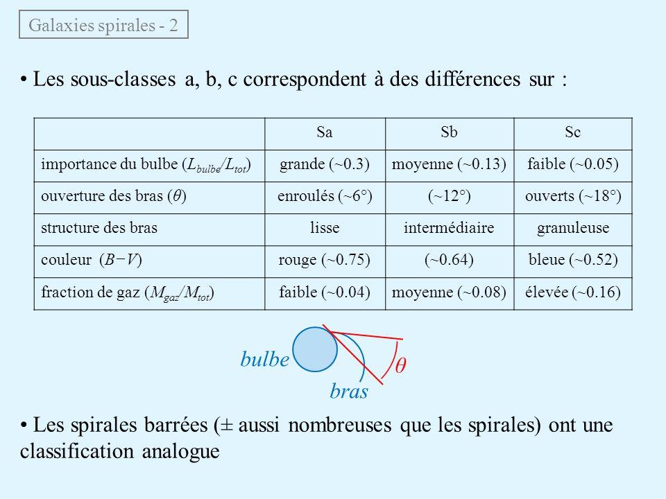 • Les sous-classes a, b, c correspondent à des différences sur :