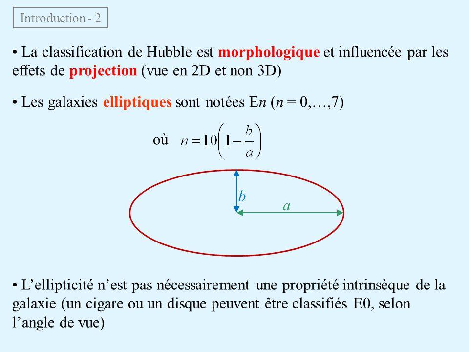• Les galaxies elliptiques sont notées En (n = 0,…,7) où
