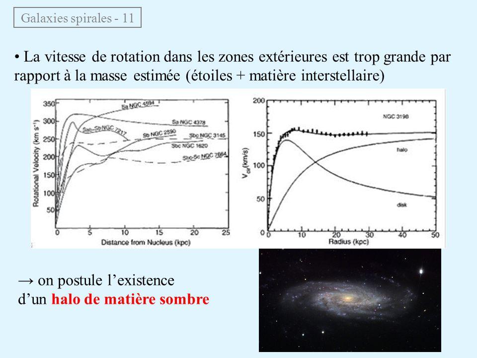 → on postule l'existence d'un halo de matière sombre