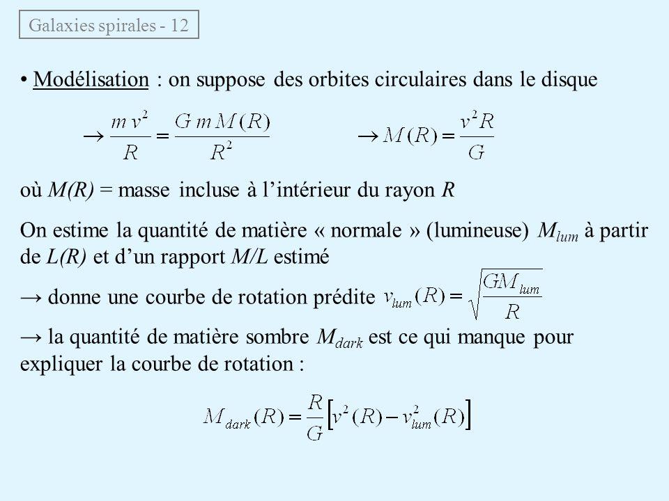 • Modélisation : on suppose des orbites circulaires dans le disque