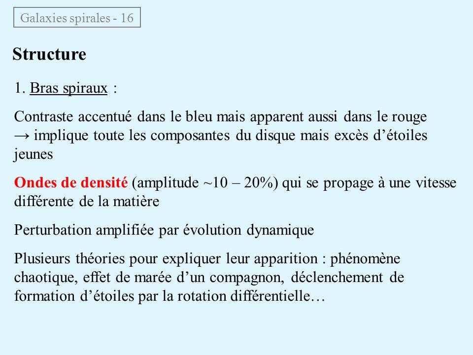 Structure 1. Bras spiraux :
