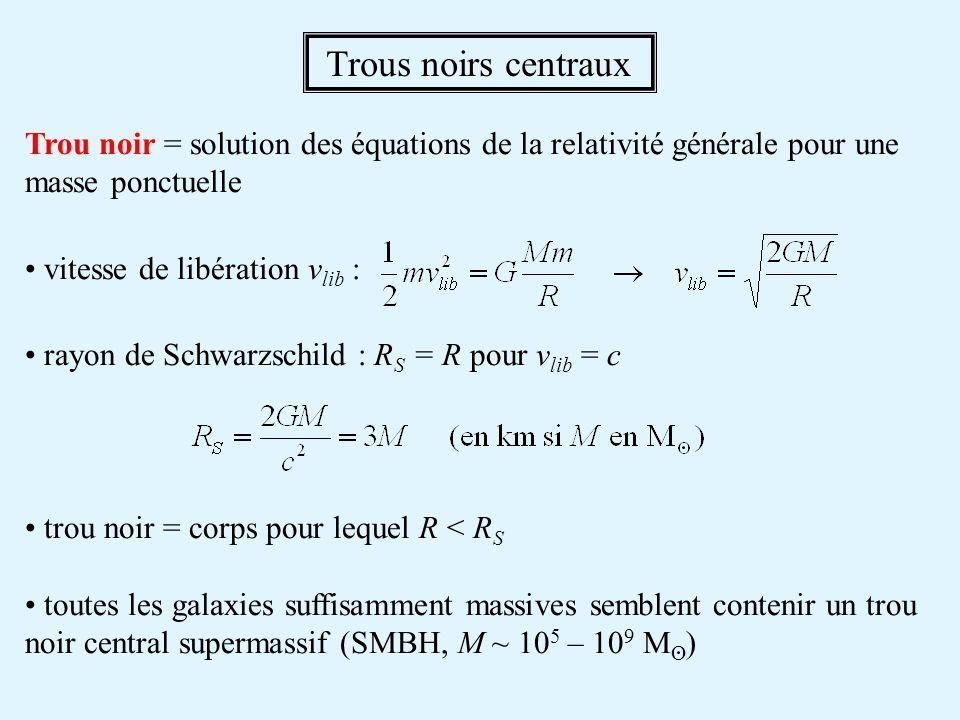 Trous noirs centraux Trou noir = solution des équations de la relativité générale pour une masse ponctuelle.