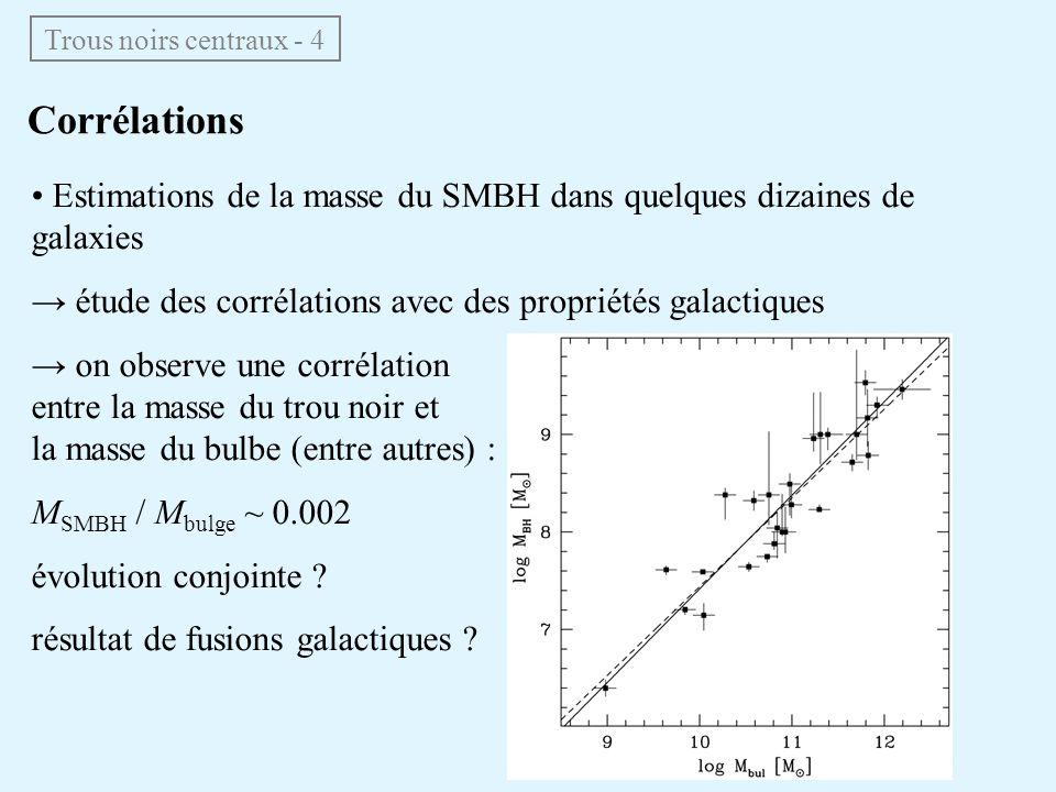 Trous noirs centraux - 4 Corrélations. • Estimations de la masse du SMBH dans quelques dizaines de galaxies.