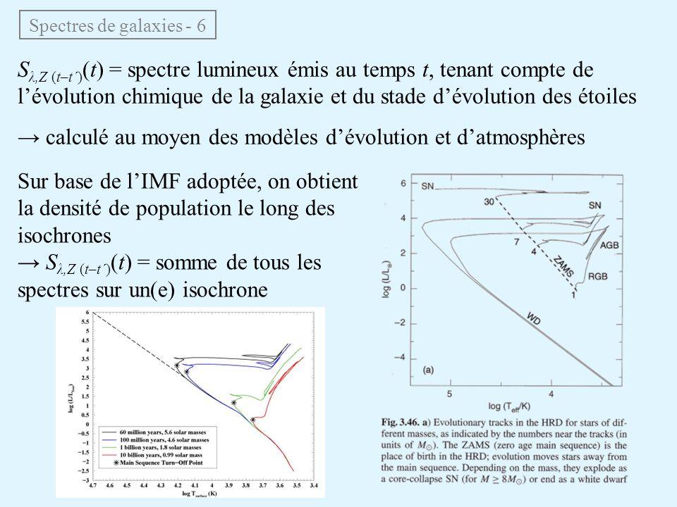 → calculé au moyen des modèles d'évolution et d'atmosphères