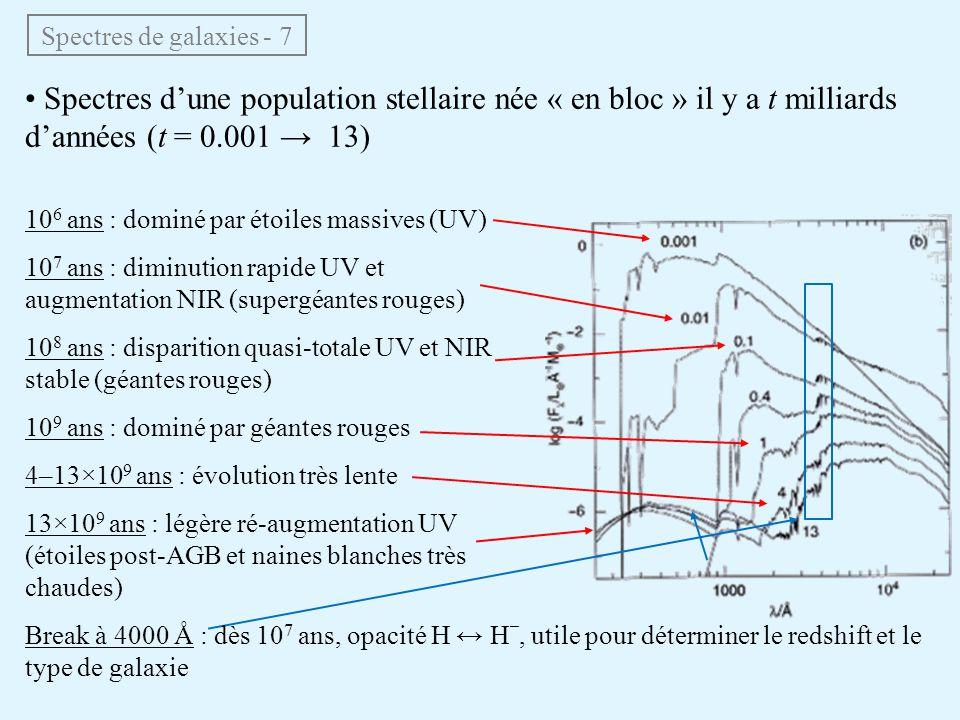 Spectres de galaxies - 7 • Spectres d'une population stellaire née « en bloc » il y a t milliards d'années (t = 0.001 → 13)