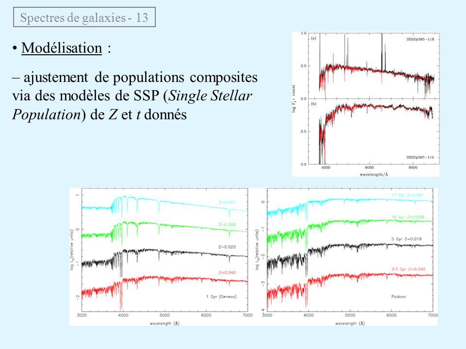 Spectres de galaxies - 13 • Modélisation :