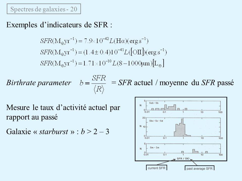 Exemples d'indicateurs de SFR :
