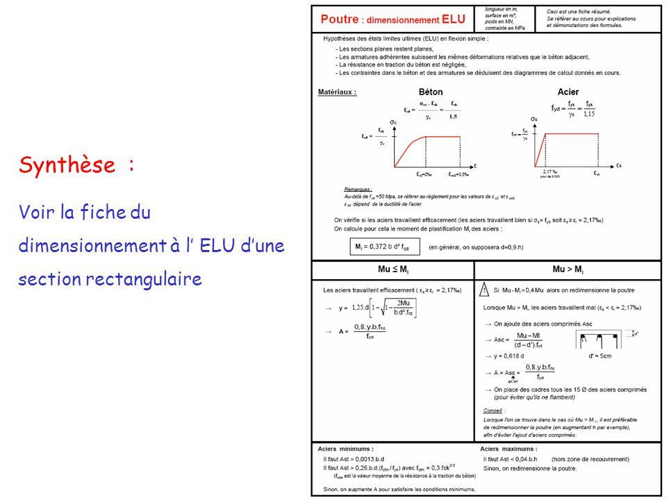 Synthèse : Voir la fiche du dimensionnement à l' ELU d'une section rectangulaire