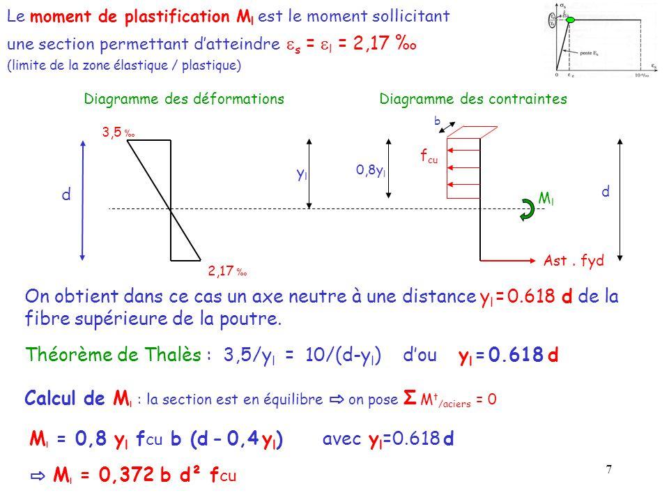Théorème de Thalès : 3,5/yl = 10/(d-yl) d'ou yl = 0.618 d