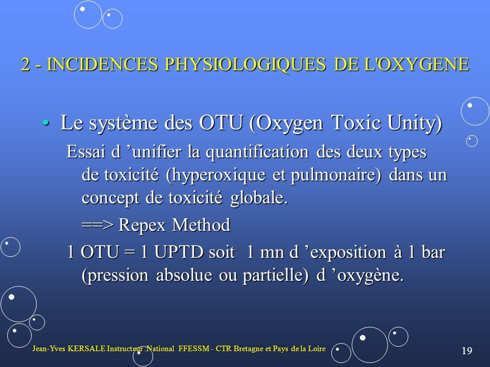 2 - INCIDENCES PHYSIOLOGIQUES DE L OXYGENE
