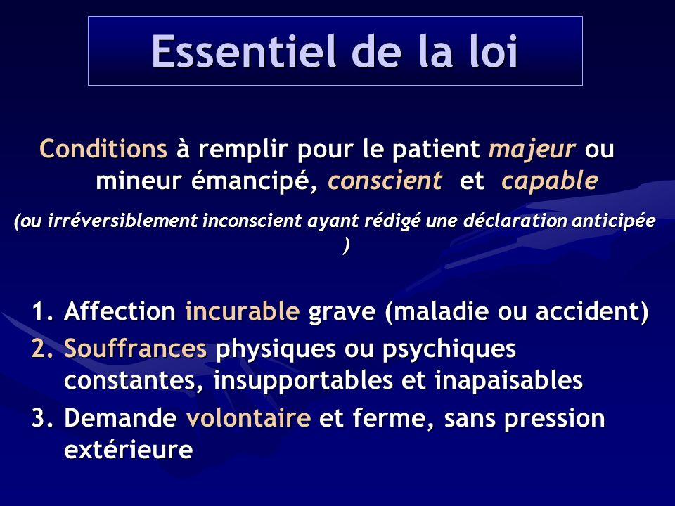 Essentiel de la loi Conditions à remplir pour le patient majeur ou mineur émancipé, conscient et capable.