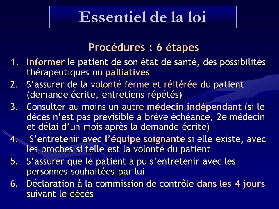 Essentiel de la loi Procédures : 6 étapes