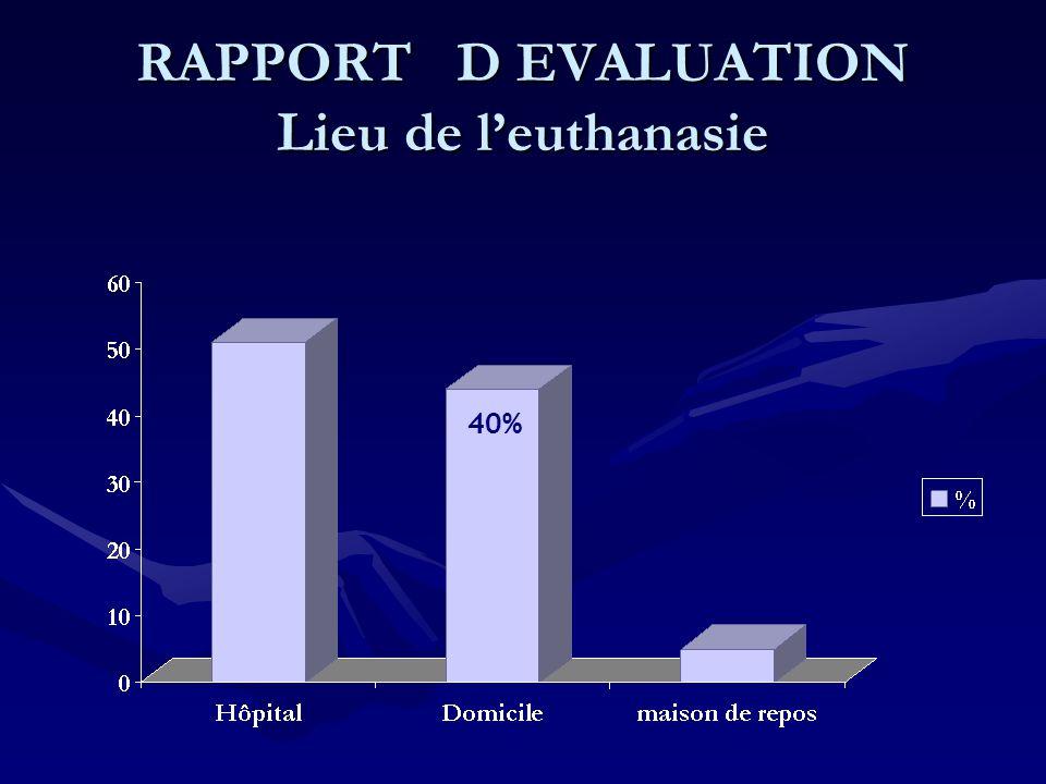 RAPPORT D EVALUATION Lieu de l'euthanasie