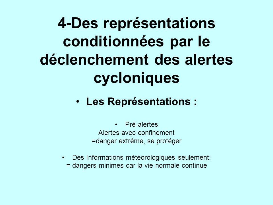 4-Des représentations conditionnées par le déclenchement des alertes cycloniques