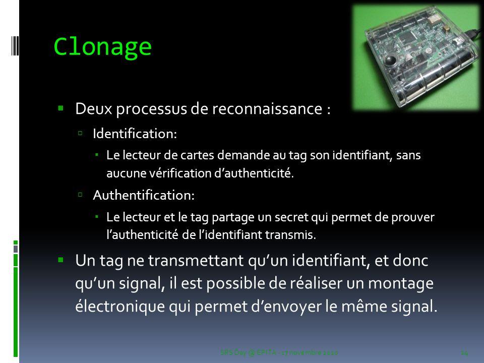 Clonage Deux processus de reconnaissance :