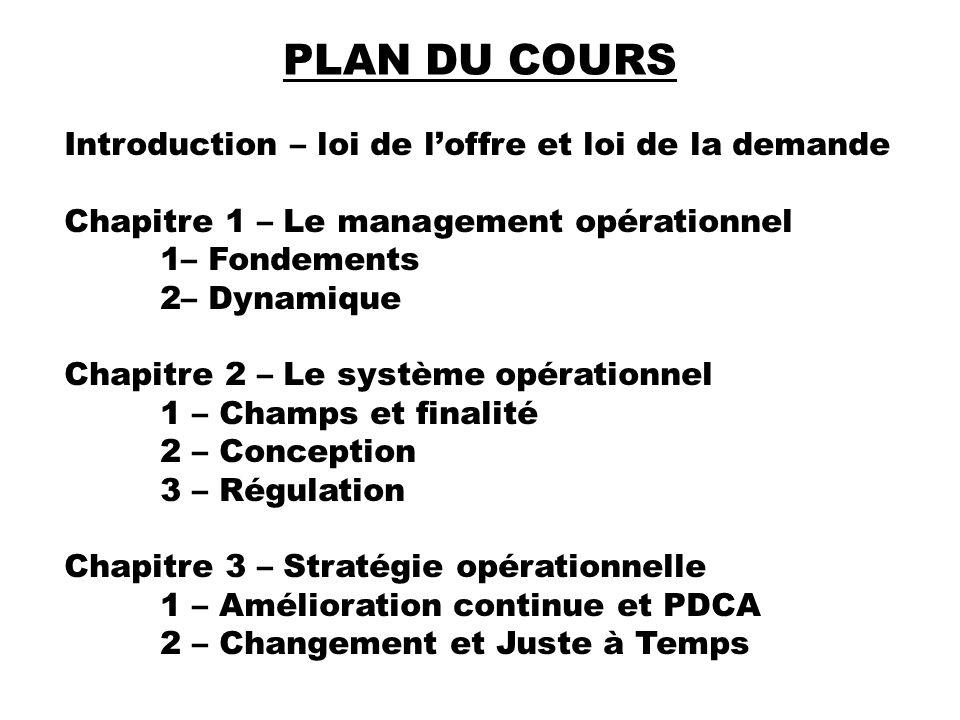 PLAN DU COURS Introduction – loi de l'offre et loi de la demande
