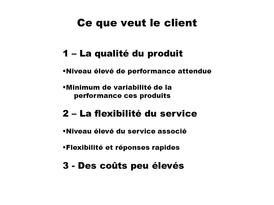 Ce que veut le client 1 – La qualité du produit