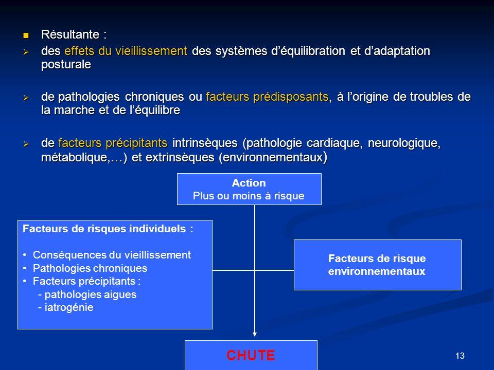 Résultante : des effets du vieillissement des systèmes d'équilibration et d'adaptation posturale.