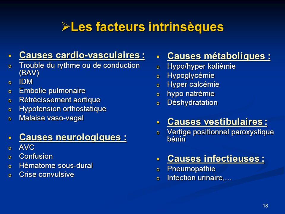 Les facteurs intrinsèques