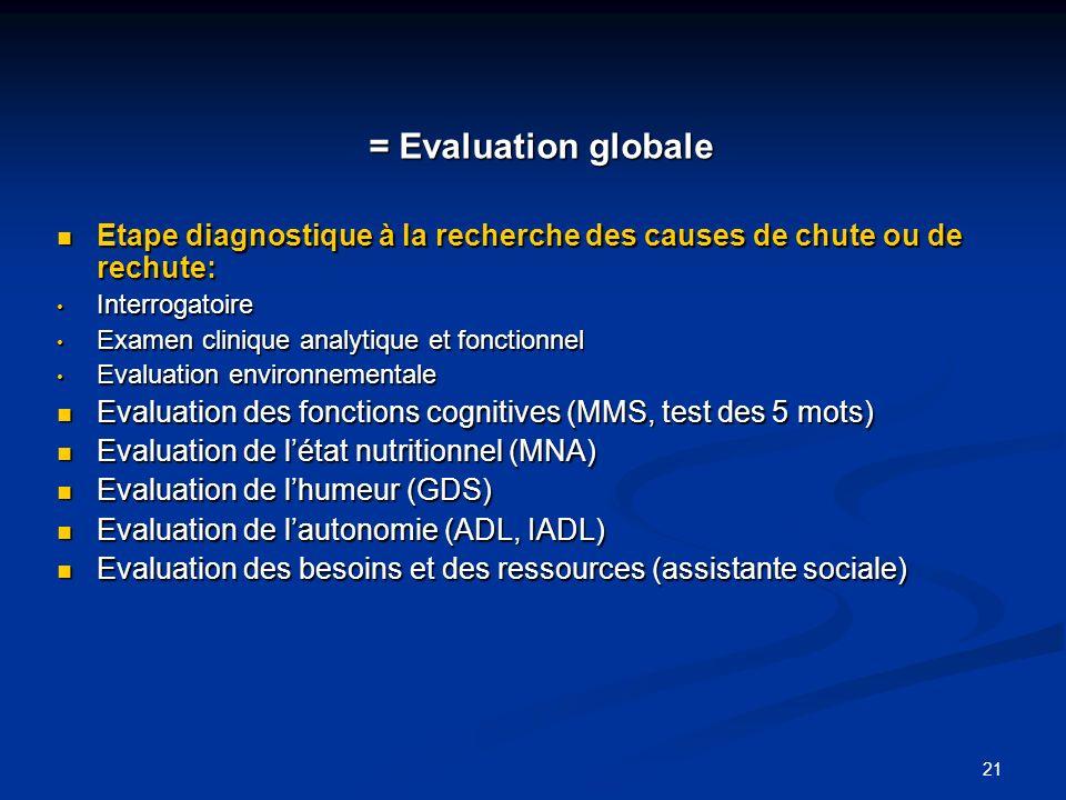 = Evaluation globale Etape diagnostique à la recherche des causes de chute ou de rechute: Interrogatoire.