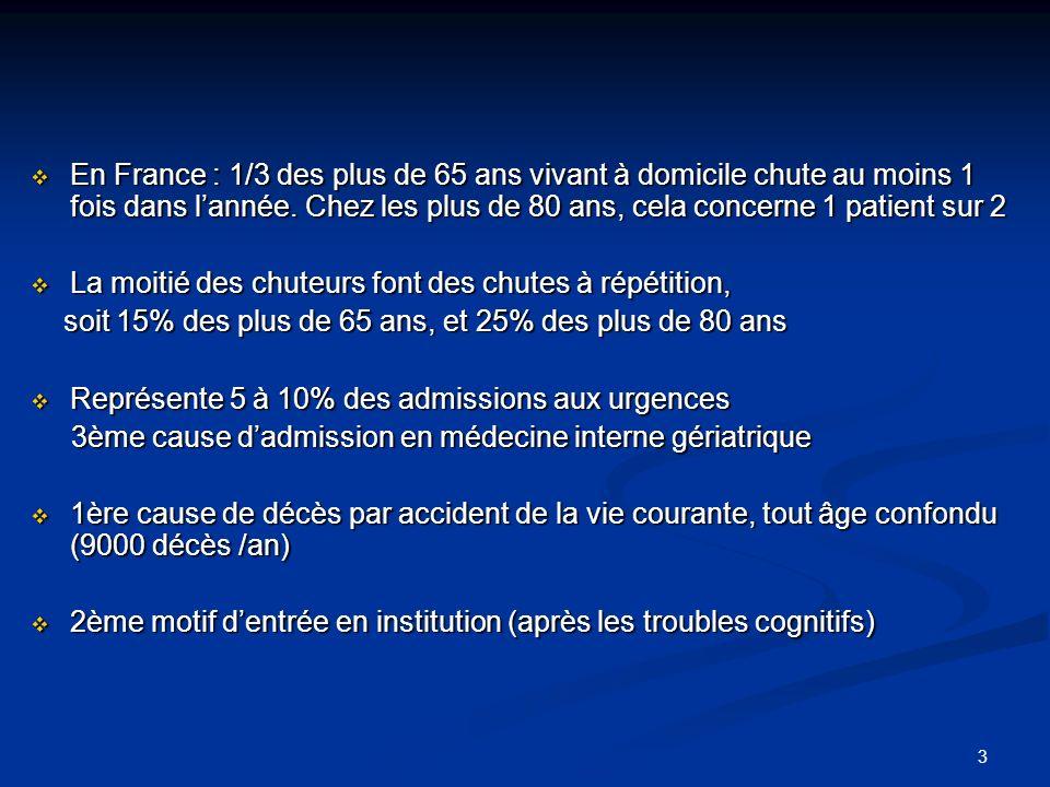 En France : 1/3 des plus de 65 ans vivant à domicile chute au moins 1 fois dans l'année. Chez les plus de 80 ans, cela concerne 1 patient sur 2